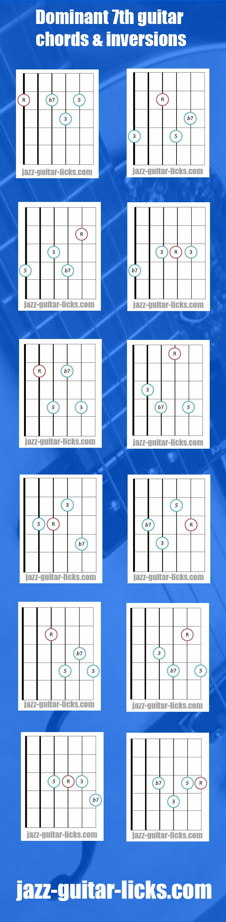 Seventh Chords – Music Theory Academy