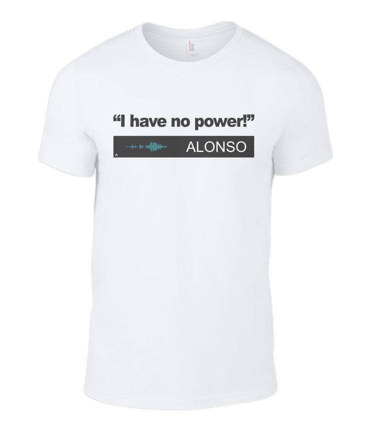 Alonso and McLaren Honda