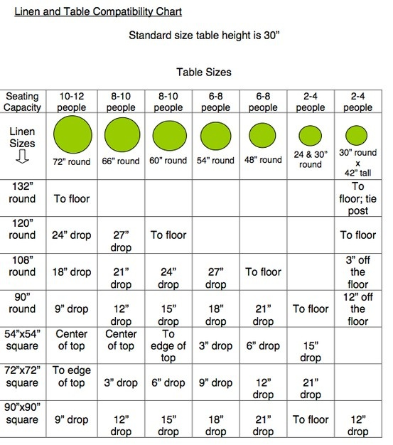 Tables And Linen   Size    Tables Are Round