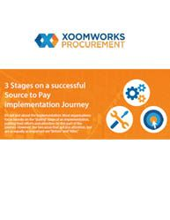 3 Stages on a Successful Source to Pay Implementation Journey [[ Learn about the benefits of implementing the procurement software solution and the right steps to take for successful implementation of procurement solutions for Source to Pay. ]]
