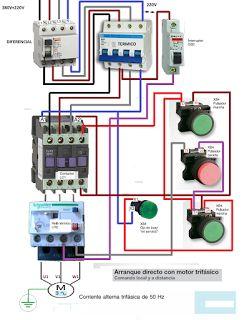 Esquemas eléctricos: ARRANQUE DIRECTO CON MOTOR TRIFASICO COMANDO LOCAL...