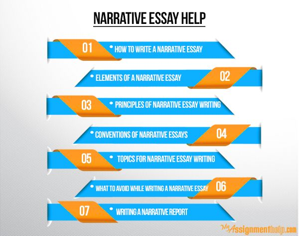 Help writing narrative essay