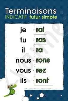 Cet ensemble comprend les 10affiches suivantes : Indicatif Présent (Sur 2 affiches) Indicatif Imparfait Indicatif Passé Simple Indicatif Futur Simple Conditio