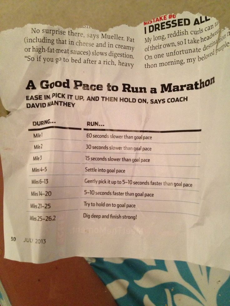 Marathon Pacing - looks like this came from Runner's World?