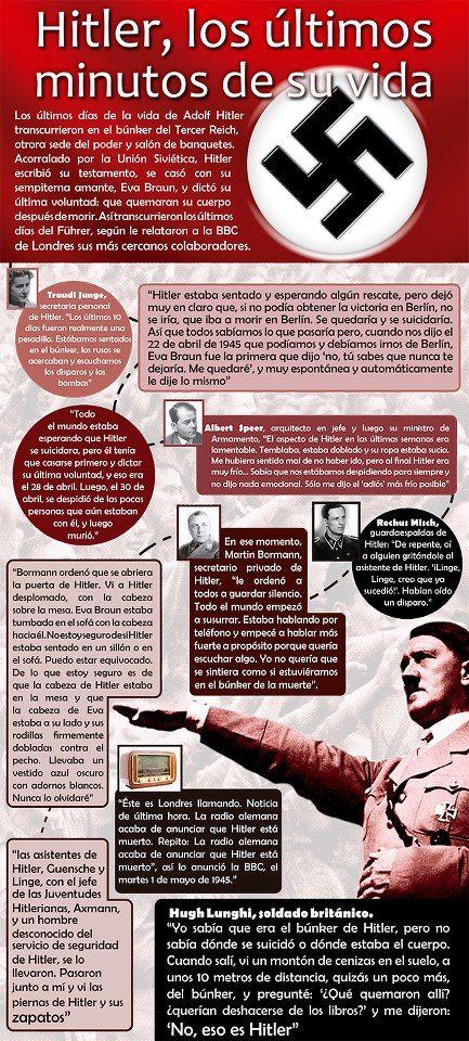 Hitler, los últimos minutos de su vida. #Historia #Alemania #Efeméride