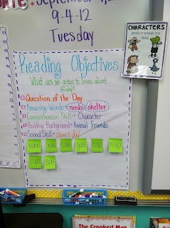 Life in First Grade: Reading Street Whole Group/Centers- awesome post