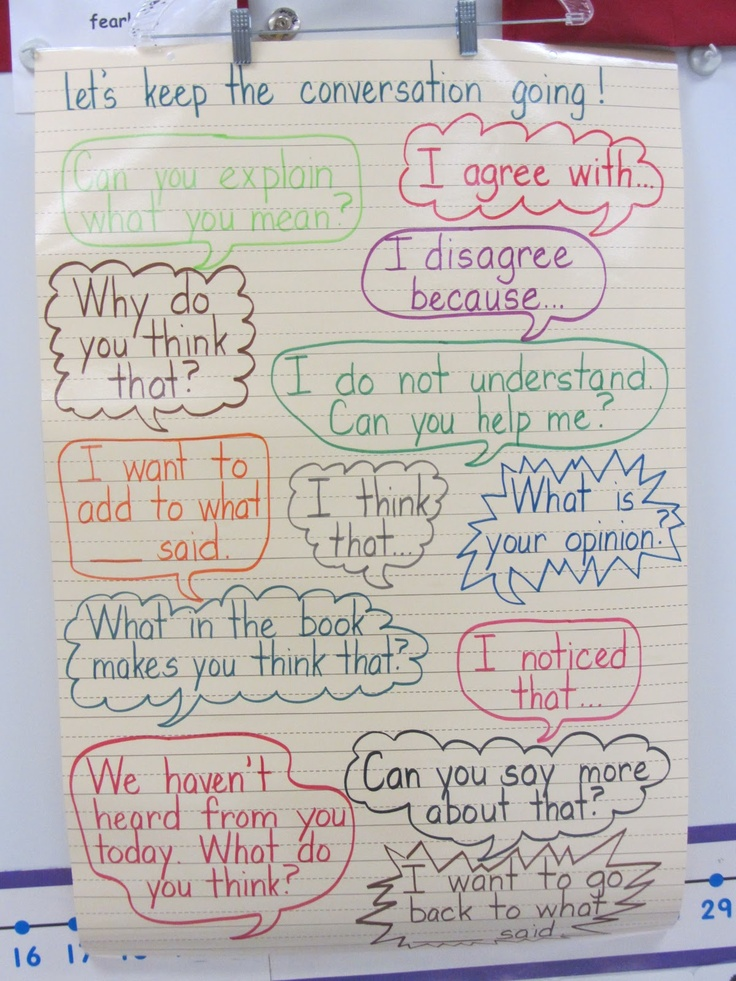 Collaborative Conversations In The Classroom ~ Great anchor chart classroom collaborative