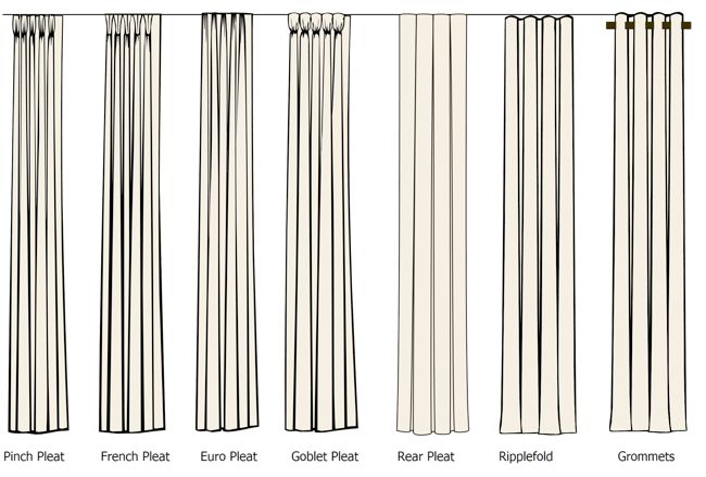 Different Types Of Curtain Pleats 2017 2018 Best Cars