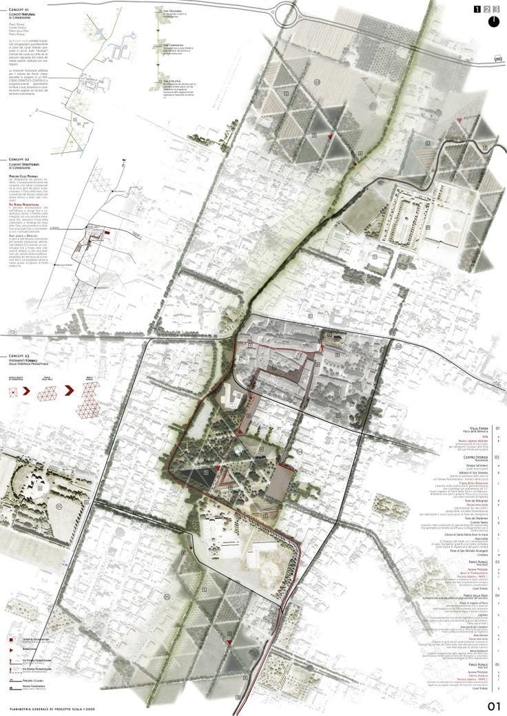 Sistemazione del Parco della Pace a Nonantola
