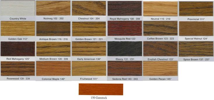 Antique brown duraseal google search dream home for Hardwood floor colors