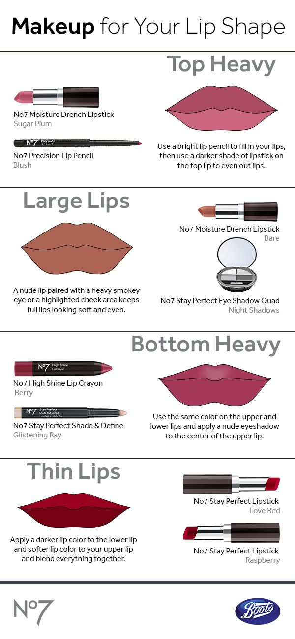 The 25  best Lip shapes ideas on Pinterest | Thin lips, Make lips ...