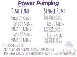 Power pumping schedule! Pump effectively
