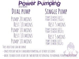 Power pumping schedule! Pump effectively