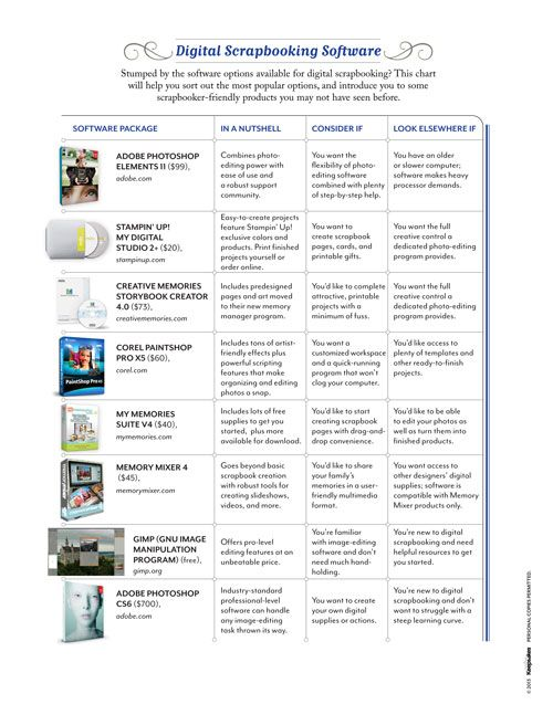 Download this free Digital Scrapbook Software Chart | July/August 2013 | Creating Keepsakes