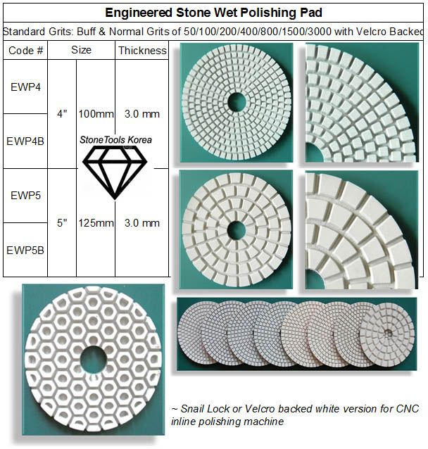 RAIZI standard wet diamond polishing pad for granite marble and engineered stone