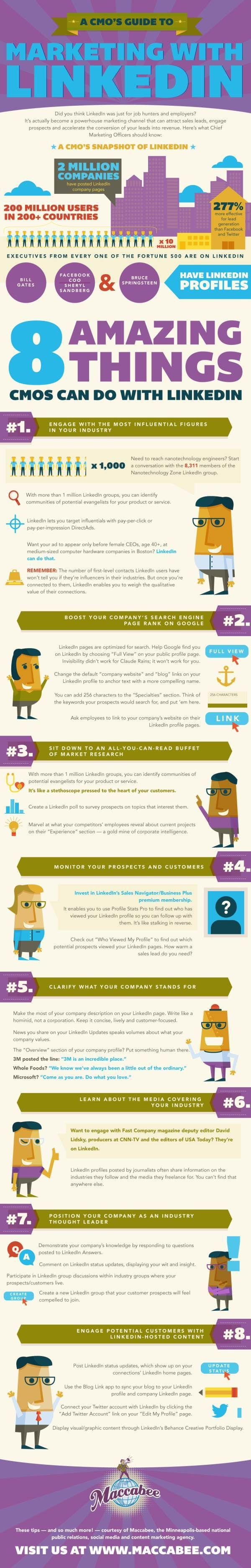 Infographic: 8 amazing things marketers can do using LinkedIn - The Hub