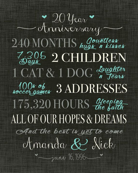 20 Year Anniversary Gift Wedding Print For Husband Home