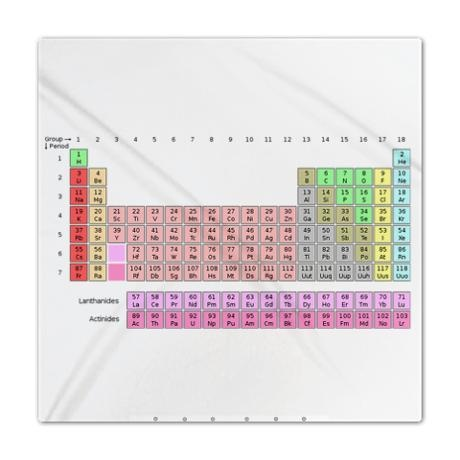 The 25 best chlorine periodic table ideas on pinterest periodic table queen duvet urtaz Gallery