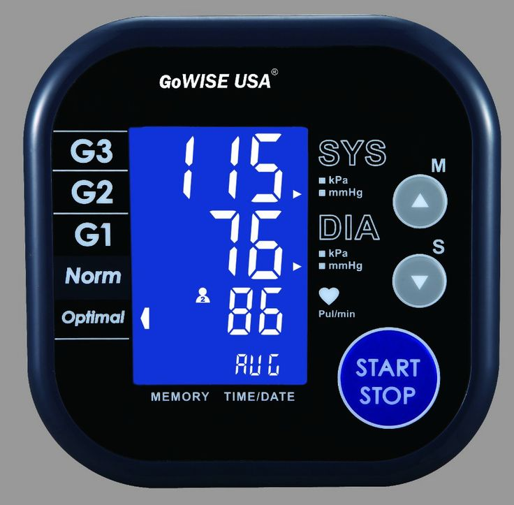 17 best images about blood pressure monitors on pinterest for Gowise usa