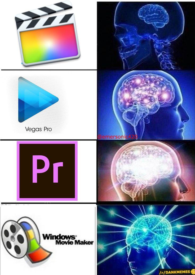 Supreme Video Editing Software