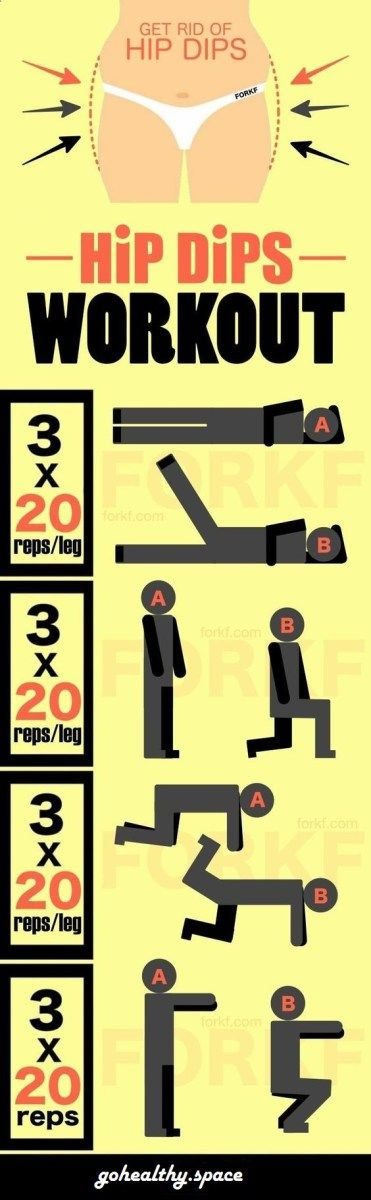 How To Get Rid Of Hips Dips Workout   gohealthy.space