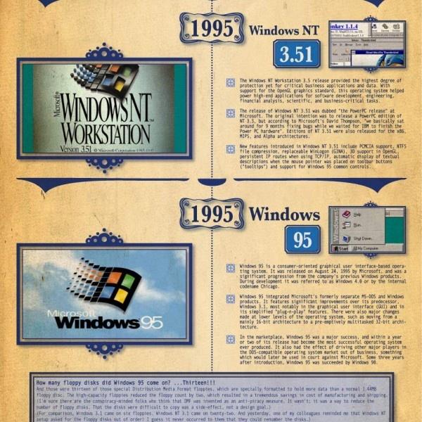 26 best defectivebydesign images on Pinterest Microsoft software