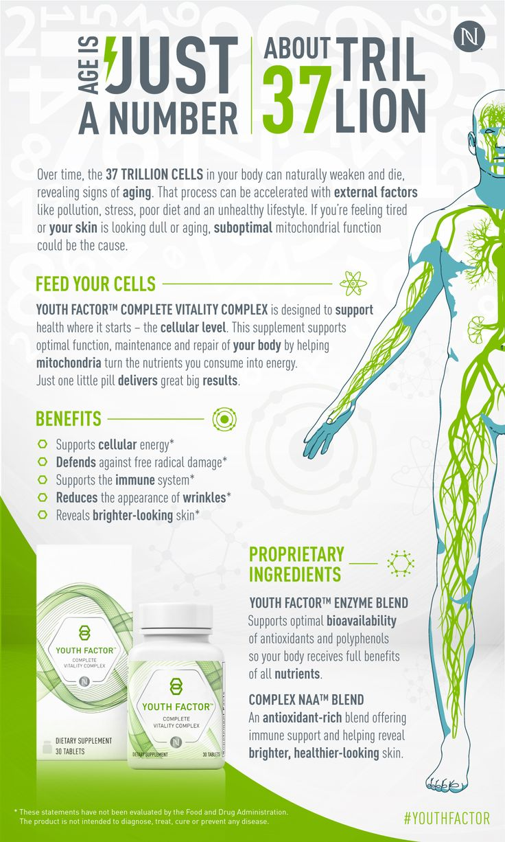 Maintain a State of Well-being with Nerium Youth Factor Complete Vitality Complex