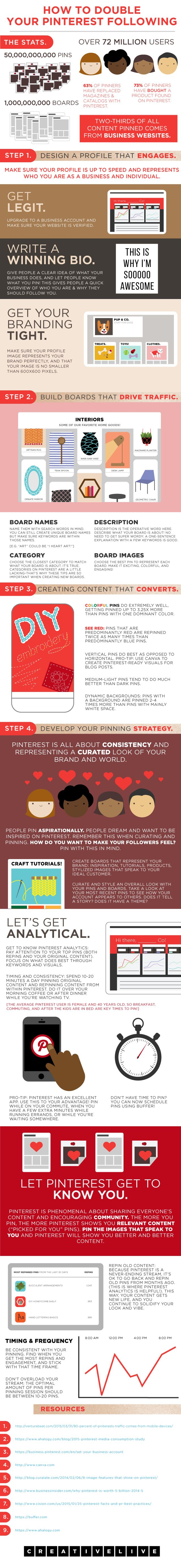 How to Get More Followers on Pinterest Infographic on CreativeLive