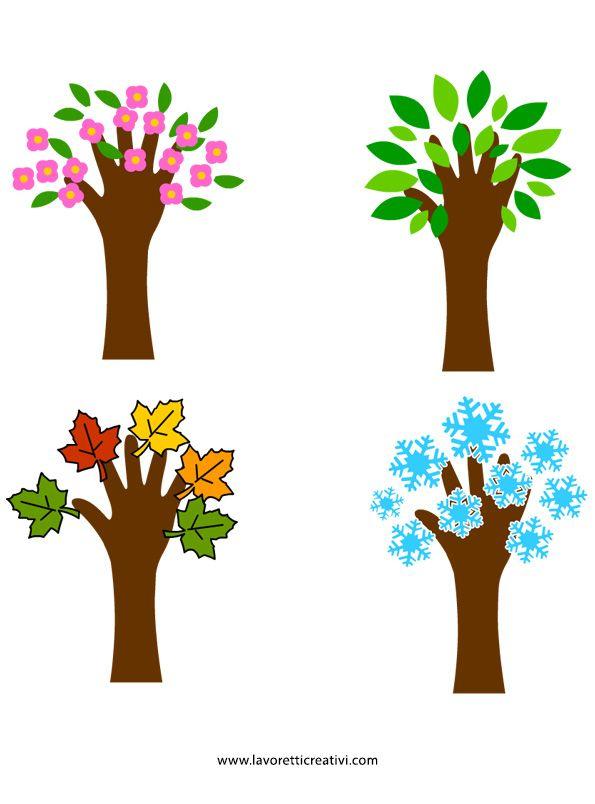 stagioni-alberi-mani