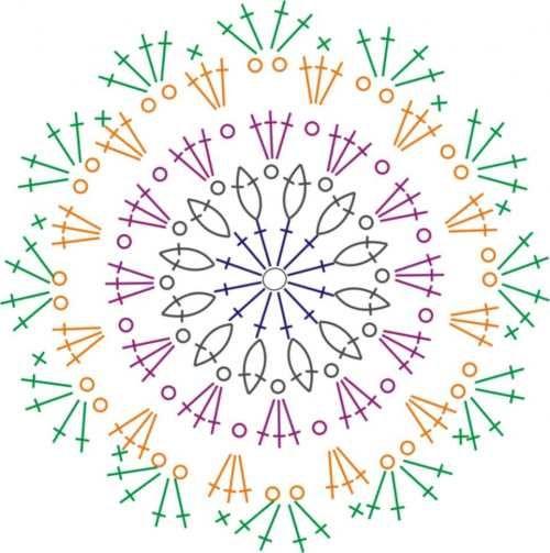 Coasters: pattern