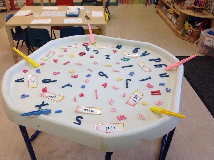 Sensory Play Early Years Under The Sea Ideas Pinterest