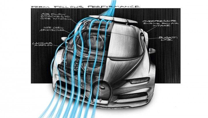 Bugatti Chiron Front air flow Design Sketch by Frank Heyl