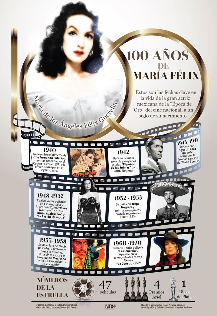 213 Best Images About Arcanos Menores Del Tarot Oros On: 213 Best Images About Maria Felix On Pinterest