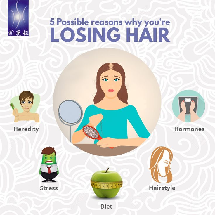 Heredity is just one of the reasons why you experience hair loss. You still need to be careful for there are other possible reasons that you do unconsciously like having an unhealthy diet and more. Keep these possible reasons of hair fall in mind and be sure to avoid them.  For better results in preventing hairloss, call (65) 6337-8066 and make an appointment today. For more details about Hair Synergy, visit our website at http://www.hairsynergy.com.  #hairsynergy #hairsynergysg #haircare