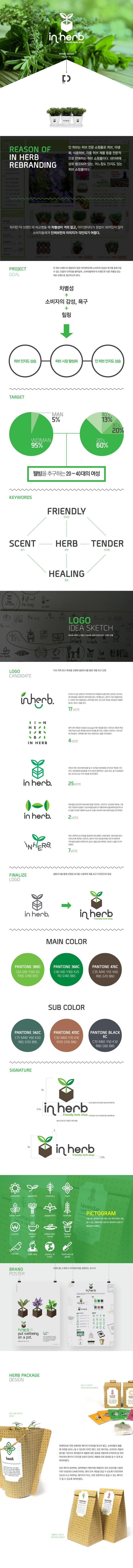 IN HERB REBRANDING PROJECT - 디지털 아트 · 영상/모션그래픽 · 브랜딩/편집, 디지털 아트, 영상/모션그래픽, 브랜딩/편집, 브랜딩/편집