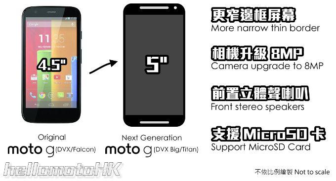 Moto G 2 Concept Based on Recent Leaks