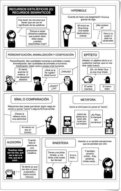 """""""Recursos estilísticos (2): Recursos semánticos"""""""