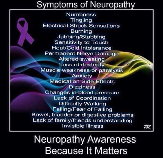 Neuropathy and ocb