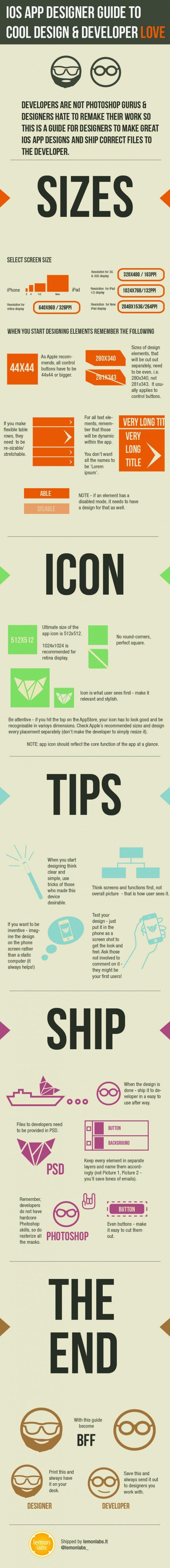 iOS App Designer Guide to Developer