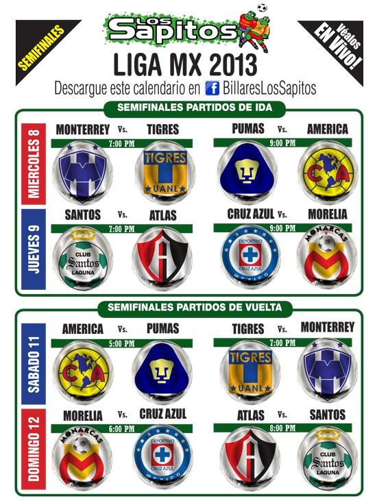 Listos los ocho semifinalistas del Torneo Clausura 2013 de la Liga MX del Futbol Mexicano. CLick for a PDF download.