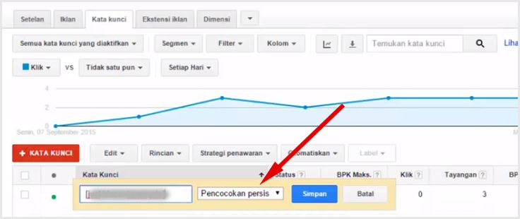Cara mendapatkan bbiaya iklan Google AdWords murah