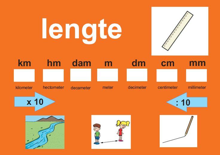 Rekenen, meten en metend rekenen, lengte.