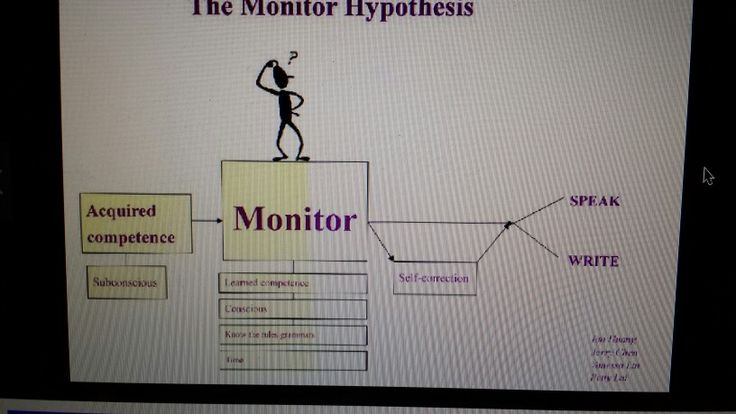 hypotheses examples