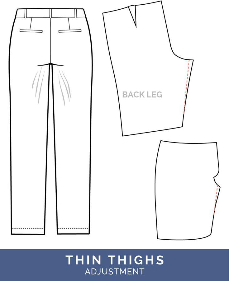 Thin Thigh Adjustment // Pants Fitting Adjustments // Closet Case Patterns