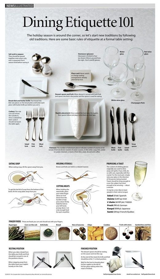 Dining etiquette 101: Proper formal eating habits  Basic rules of etiquette at a formal table setting. Read more about eating soup, holdin...