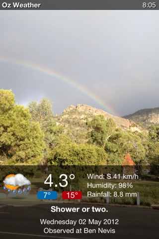 the start of another beautifl day in the Grampians
