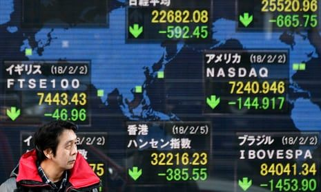Why are global stock markets falling?    https://www.theguardian.com/business/2018/feb/05/why-are-global-stock-markets-falling
