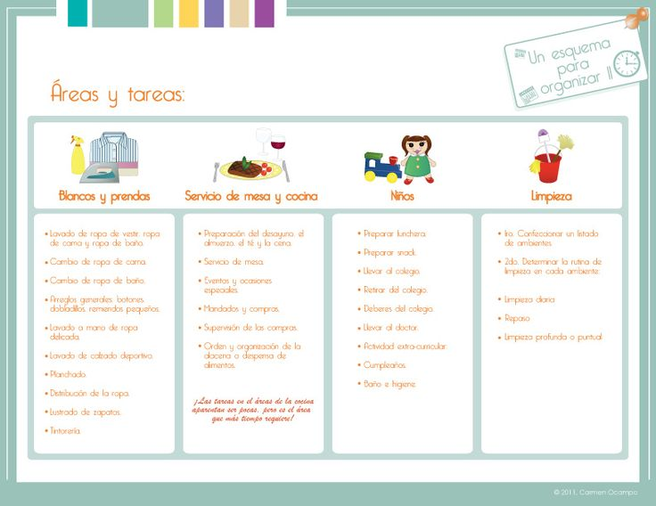 Cómo aprovechar el tiempo al máximo organizando las tareas de la casa (2 de 2) Capítulo 1 - Organizando el tiempo