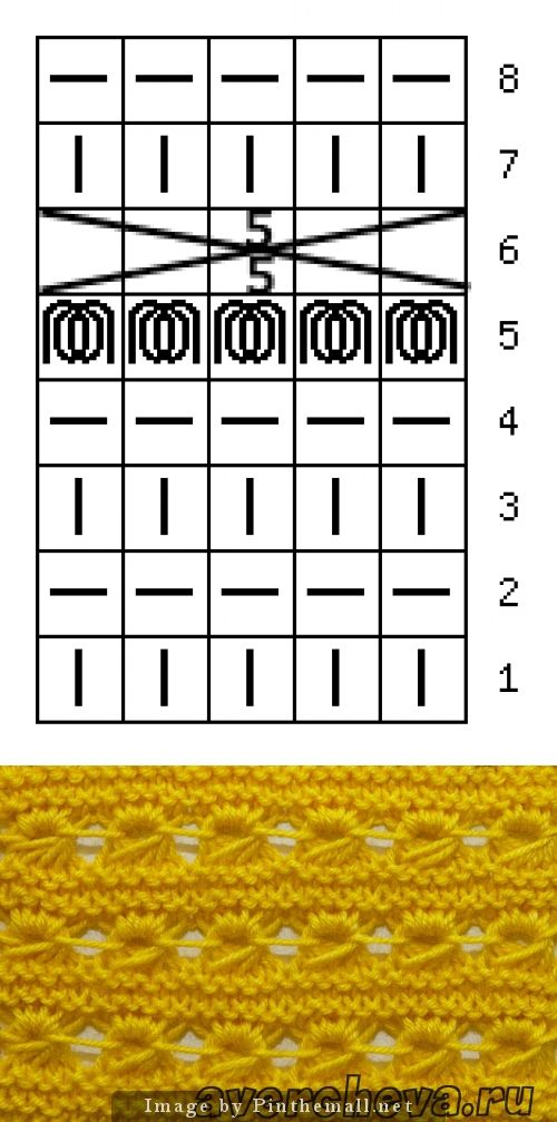 "#Knitting_Stitch ""This Russian stitch is wonderfully textured. Row 5 on the chart shows what looks to be making 5 stitches into one. Row 6 shows knitting those 5 stitches together. This would make a beautiful scarf or shawl."" #KnittingGuru http://www.KnittingGuruDesigns.blogspot.com"