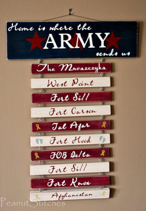 Home is where the Army sends you!  I love these signs, we will definitely have one!